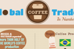 Infographic Global Coffee Trade 622