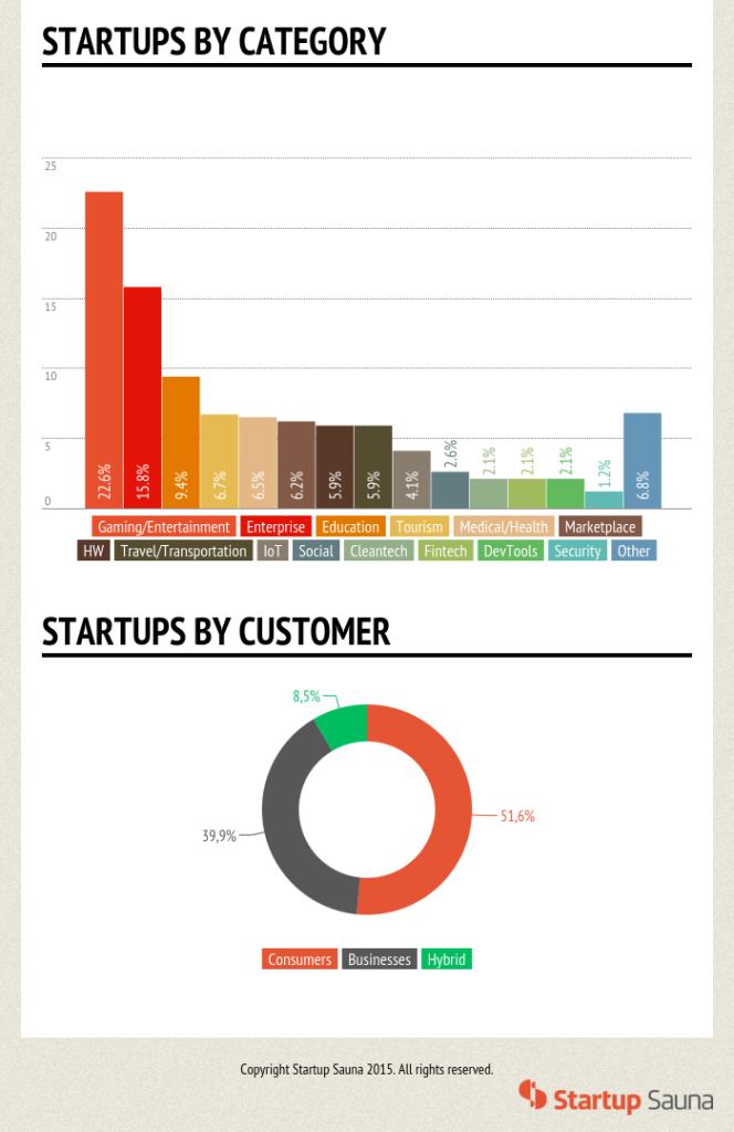 startupsaunacrop