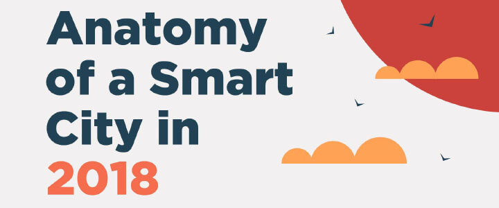 The Anatomy of a Smart City in 2018